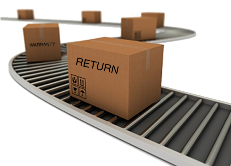 Return Policy on our products
